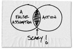 false assumptions - Iterating MVP