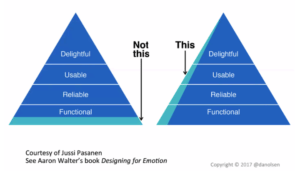 mvp-product-usability-product-market-fit